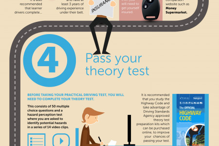 6 Step Guide to Learning to Drive Infographic