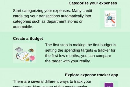 6 Steps for Tracking Your Monthly Spendings Infographic