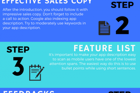 6 Steps To Craft App Store Description That Converts Infographic