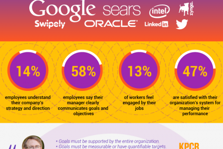6 Steps to Effective Employee Reporting Infographic