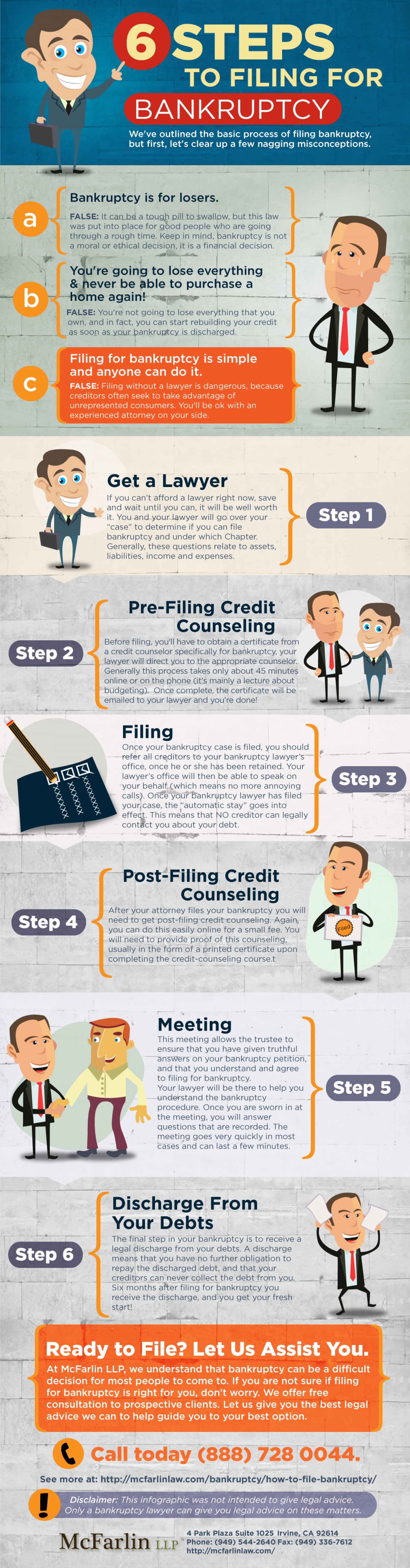6 Steps to Filing for Bankruptcy Infographic