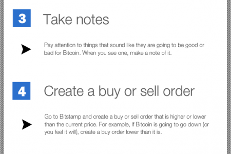 6 Steps To Trade Bitcoins Infographic