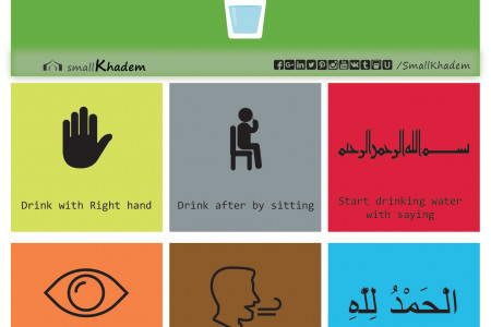 6 Sunnah of Drinking Water Infographic