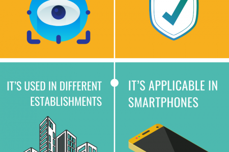 6 Things to Know About Facial Recognition Systems Infographic