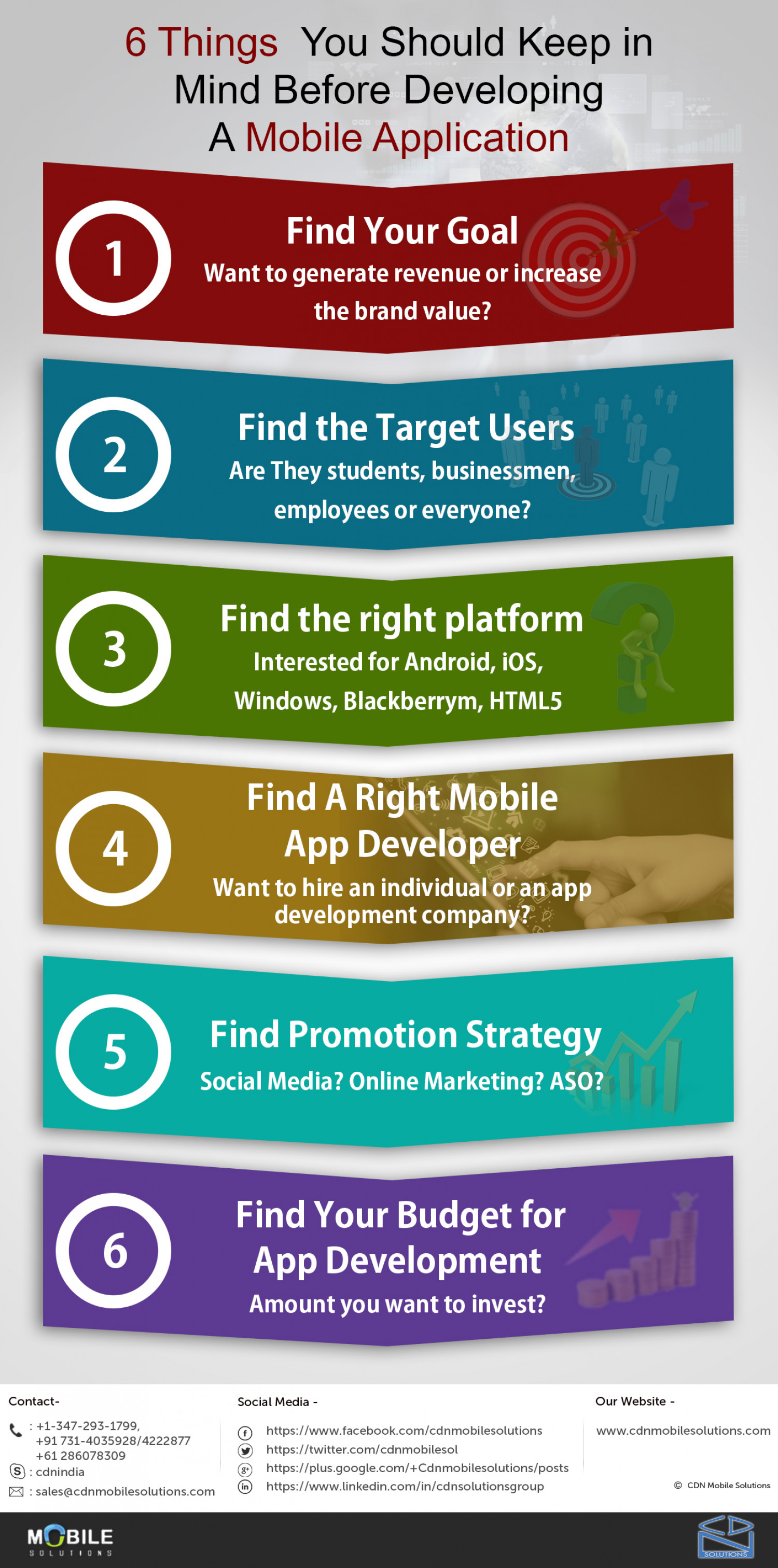 6 Things To Remember When Developing A Mobile Application Infographic