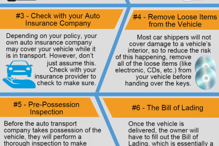 6 things you know about Auto transport insurance Infographic