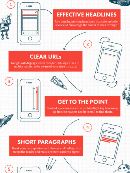 6 tips for creating mobile-friendly content Infographic