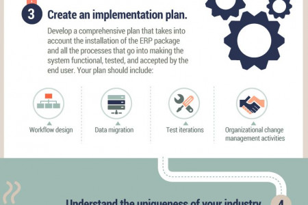 6 Tips for Selecting the Best ERP Software Infographic