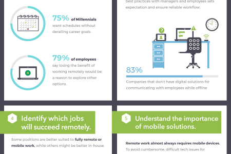 6 Tips For Your Growing Mobile Workforce  Infographic