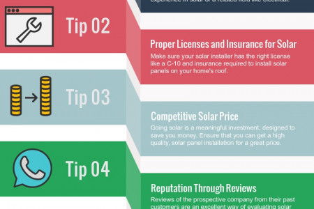 6 Tips to Finding the Right Solar Installer For Your Home Infographic
