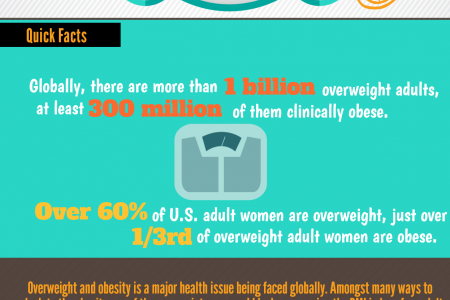 6 Tips to Lose Weight Faster Infographic