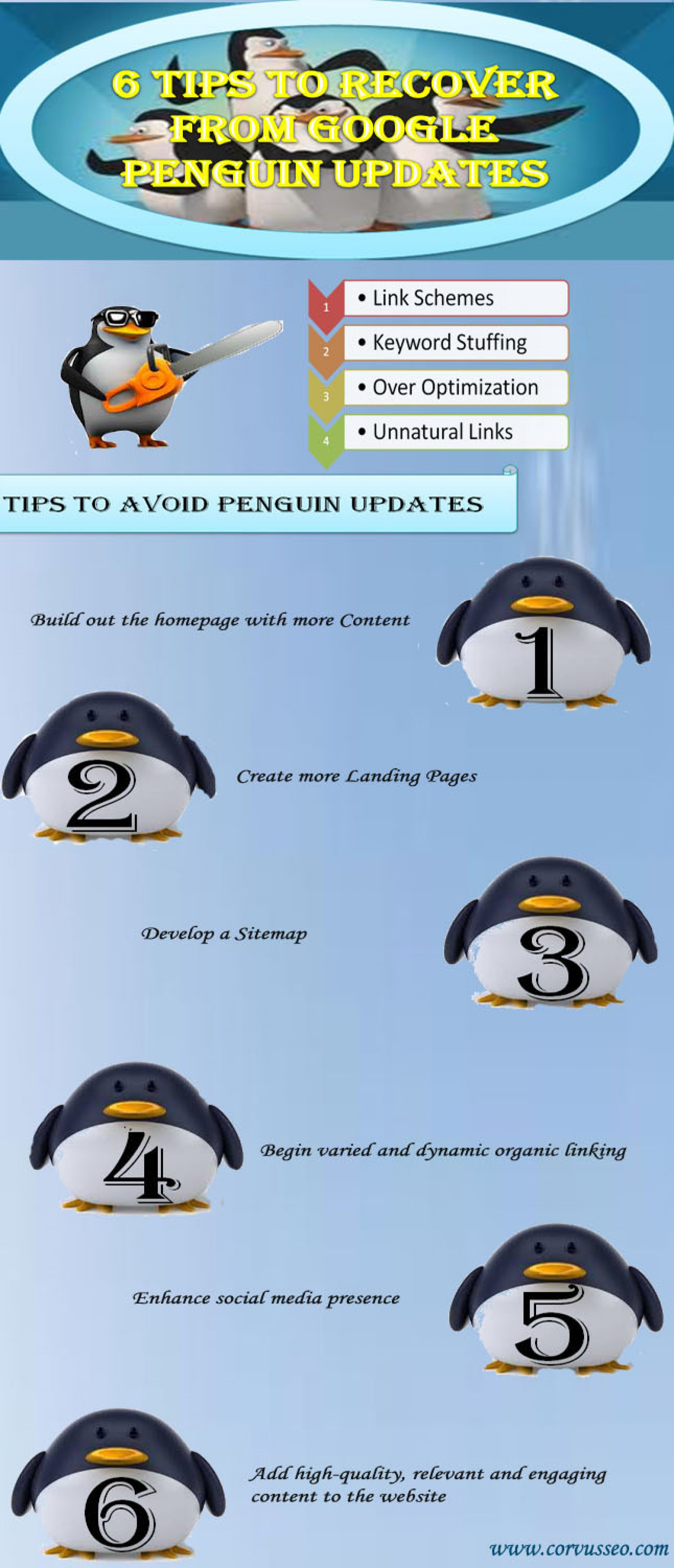 6 tips to recover from Google Penguin Updates Infographic