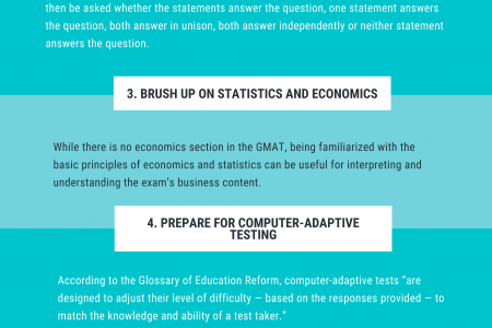 6 Tips to Score High in GMAT Exam Infographic