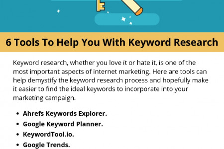 6 Tools To Help You With Keyword Research Infographic