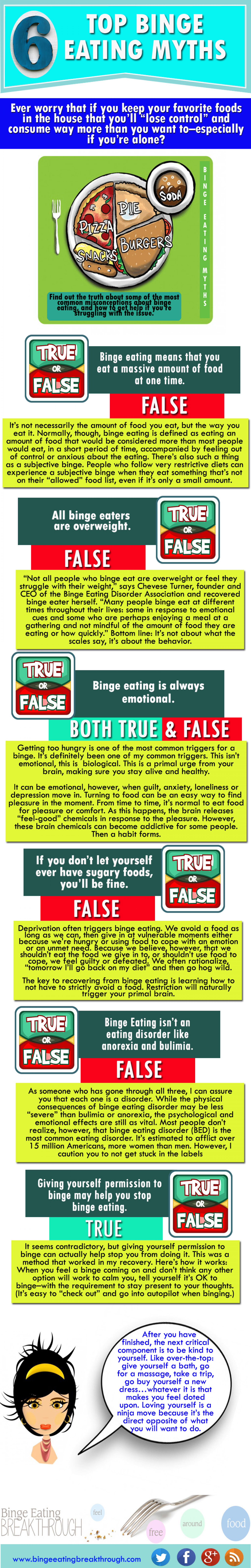 6 Top Binge Eating Myths Infographic