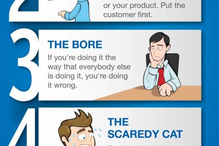 6 Types of Bad Salespeople Infographic
