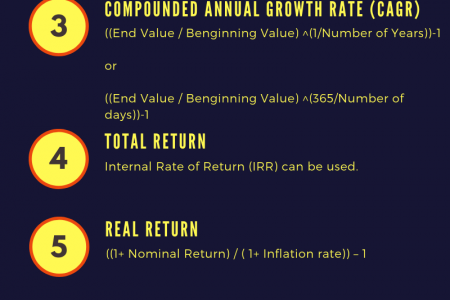 6 Types of Returns Infographic