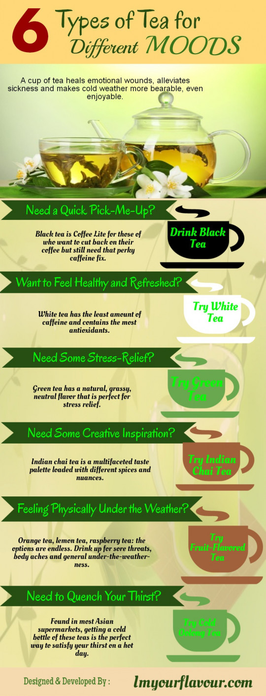 6 Types of Tea for Different Moods