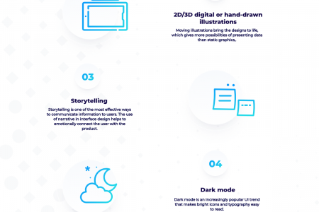 6 UI trends in 2021 you should know about Infographic