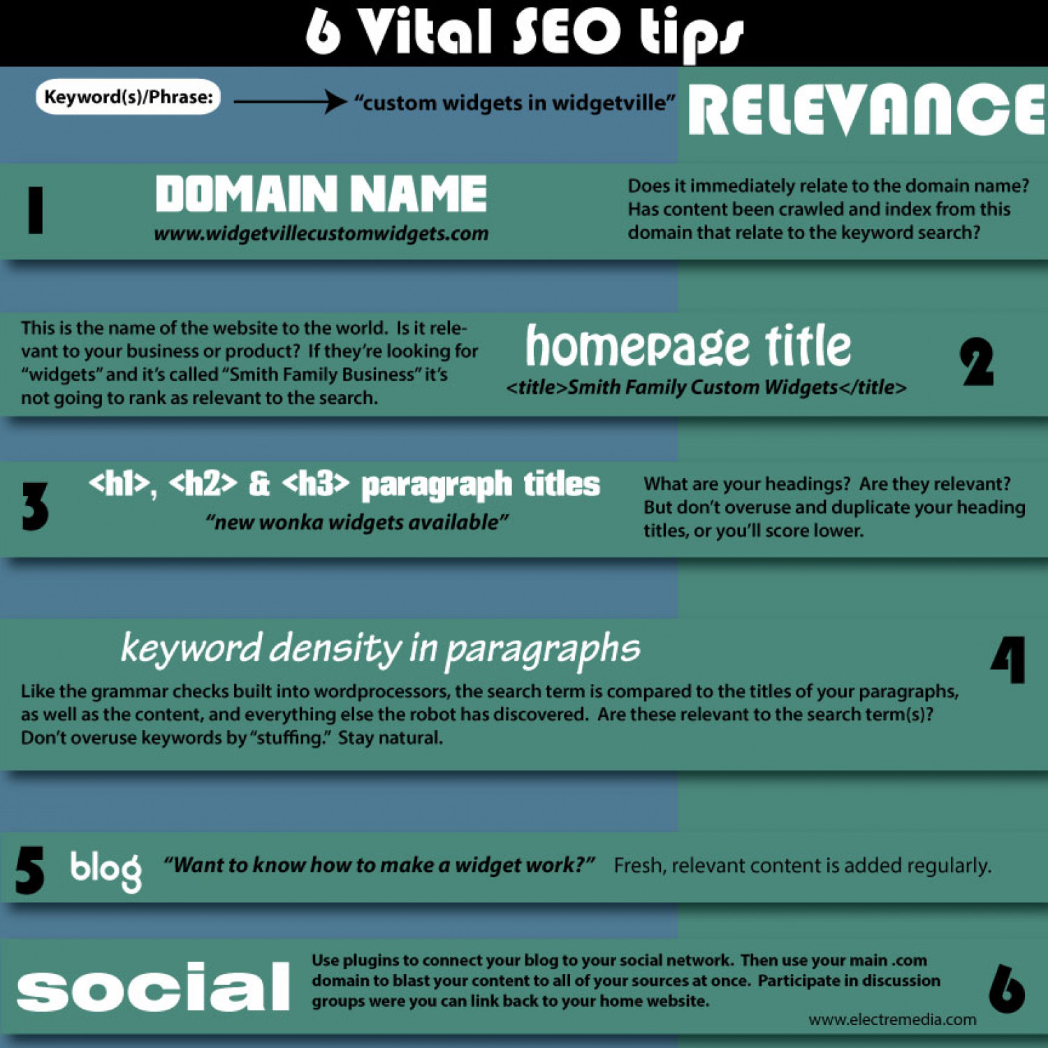 6 Vital SEO Tips Infographic