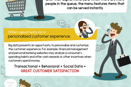 6 ways Big Data Analytics can Drive Smarter Customer Service Infographic