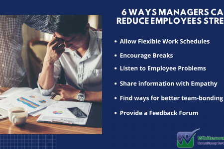 6 ways Managers can Reduce Employees Stress Infographic