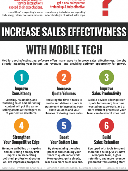 6 Ways Mobile Tech Improves Sales Effectiveness Infographic