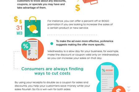 6 Ways that Thermal Receipt Paper can Act as a Marketing Tool Infographic