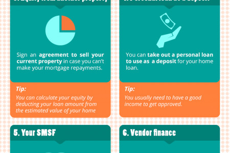 6 Ways To Borrow With No Deposit Infographic