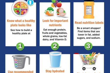 6 ways to eat well as you get older Infographic