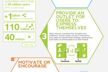 6 ways to shake up social in your app  Infographic