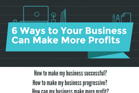 6 Ways to Your Business Can Make More Profits Infographic