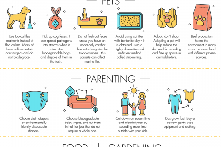 60 Thrifty Ways to Help Save the Planet Infographic