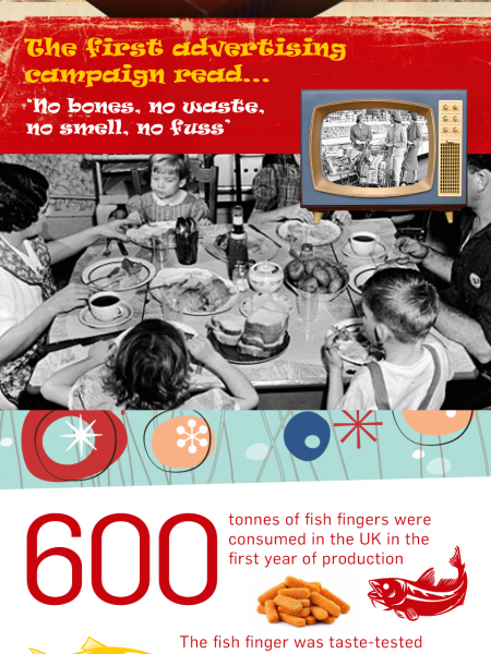 60 Years of Fish Fingers Infographic