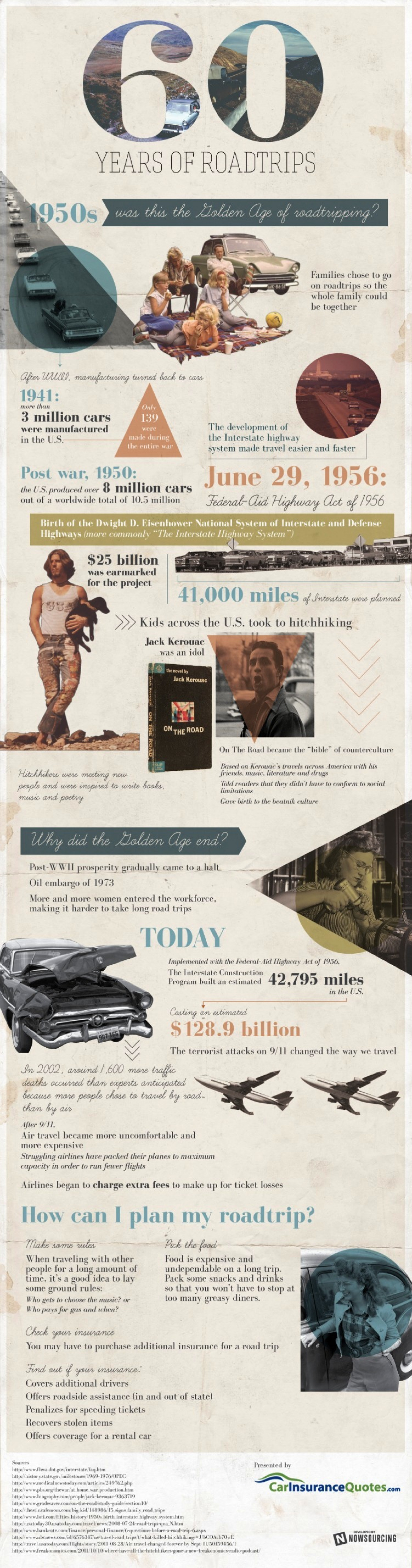 60 Years of Road Trips Infographic