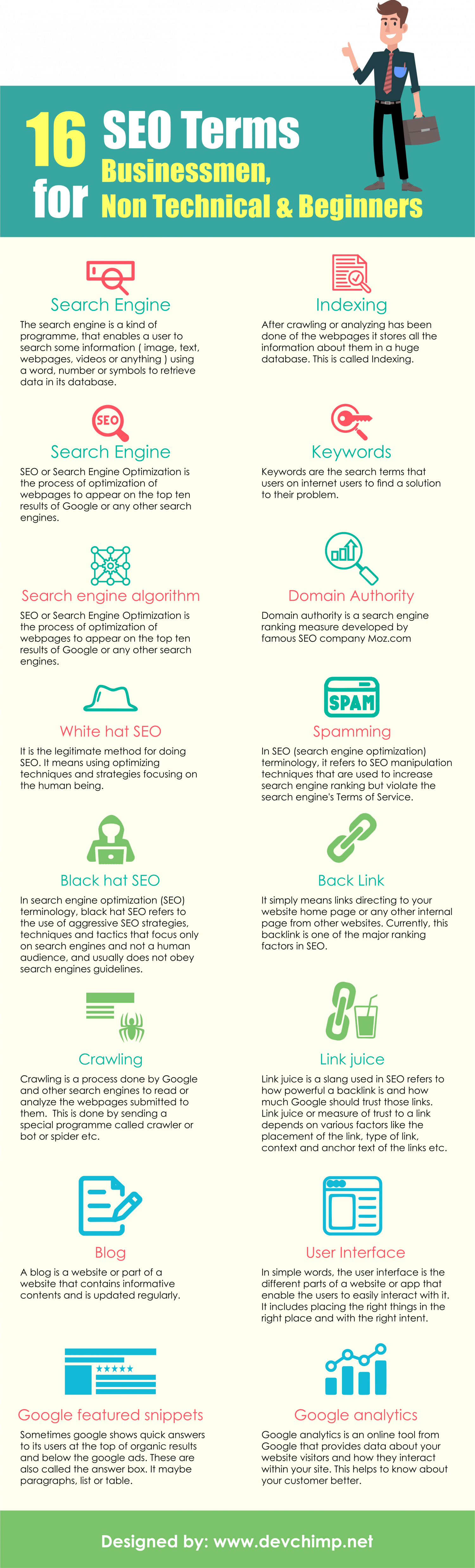 63 SEO Terms for Non-Technical persons Infographic