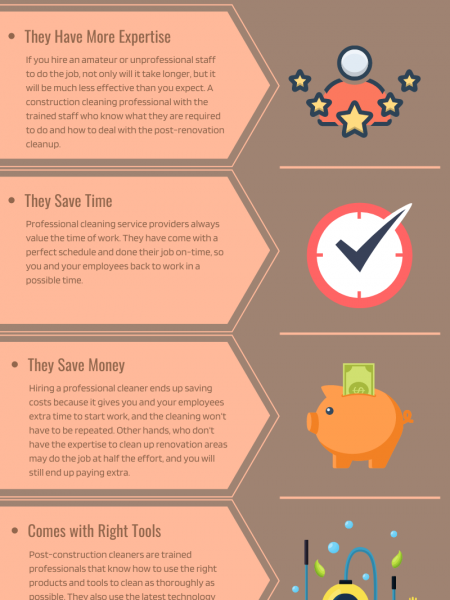 6 Benefits of Hiring a Construction Cleaning Company After a Renovation Infographic