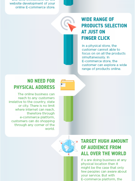 6 Benifits of Ecommerce Store For Small Business Owenrs Infographic