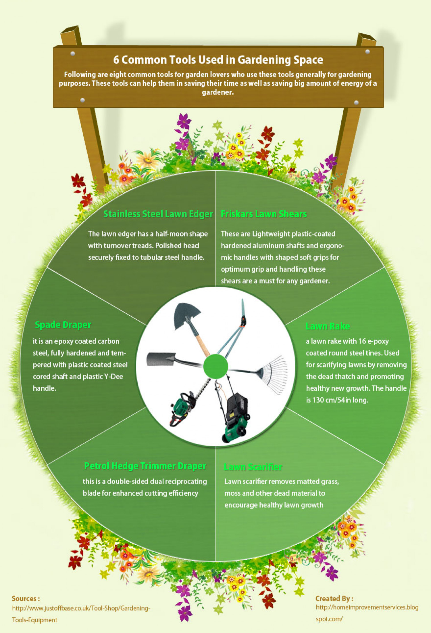 6 Common Tools Used in Gardening Space [Infographic] Infographic