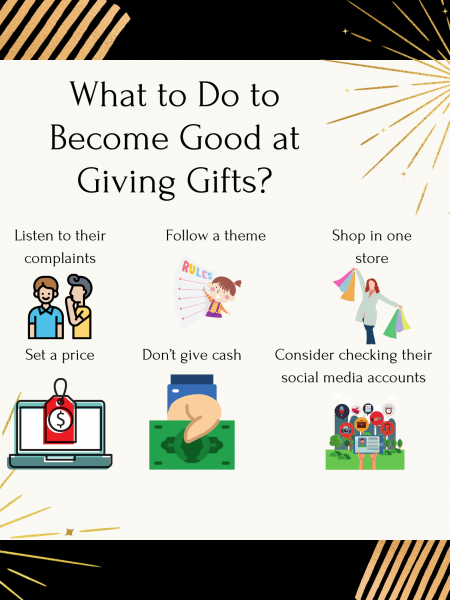What to Do to Become Good at Giving Gifts? Infographic