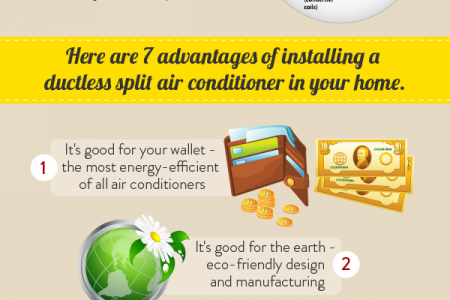 7 Advantages of Ductless Split Air Conditioners Infographic