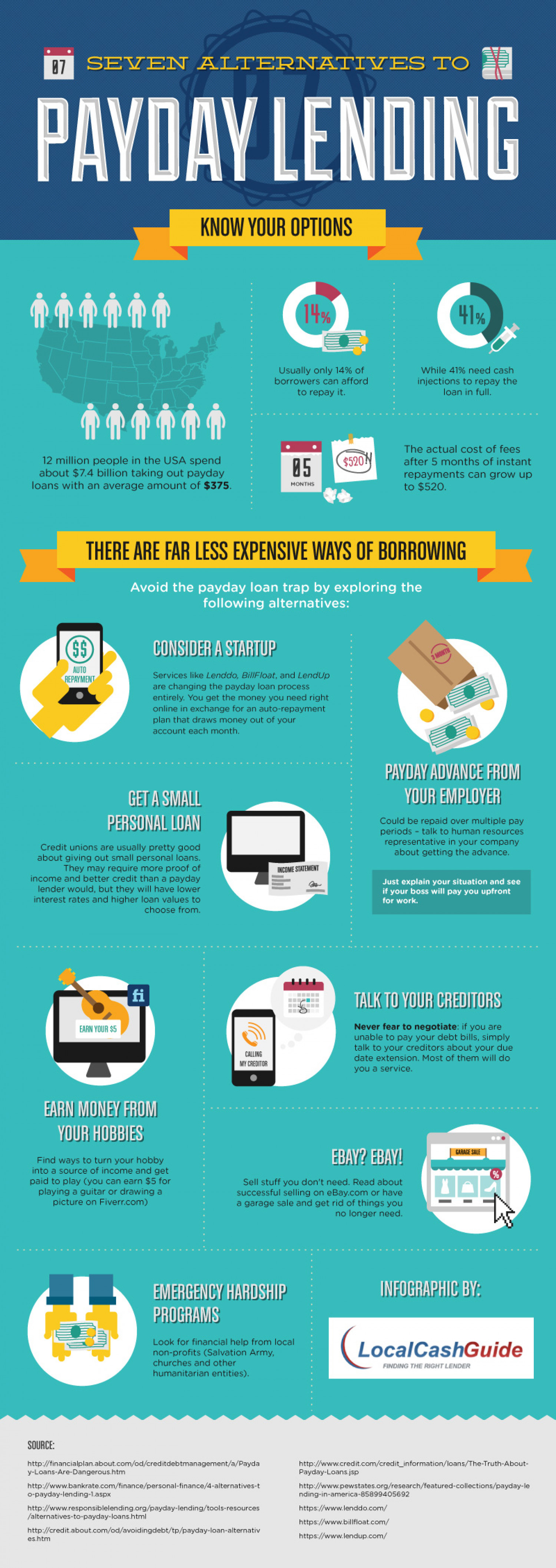 7 Alternatives to Payday Loans: Know Your Options Infographic