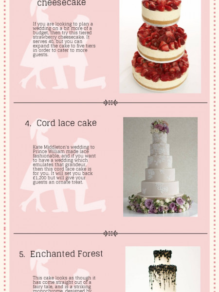 7 beautiful & inspirational wedding cakes Infographic