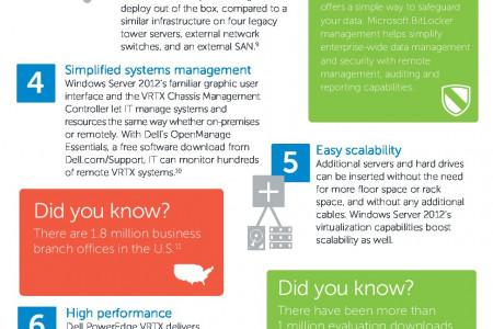 7 benefits for remote offices and SMBs Infographic