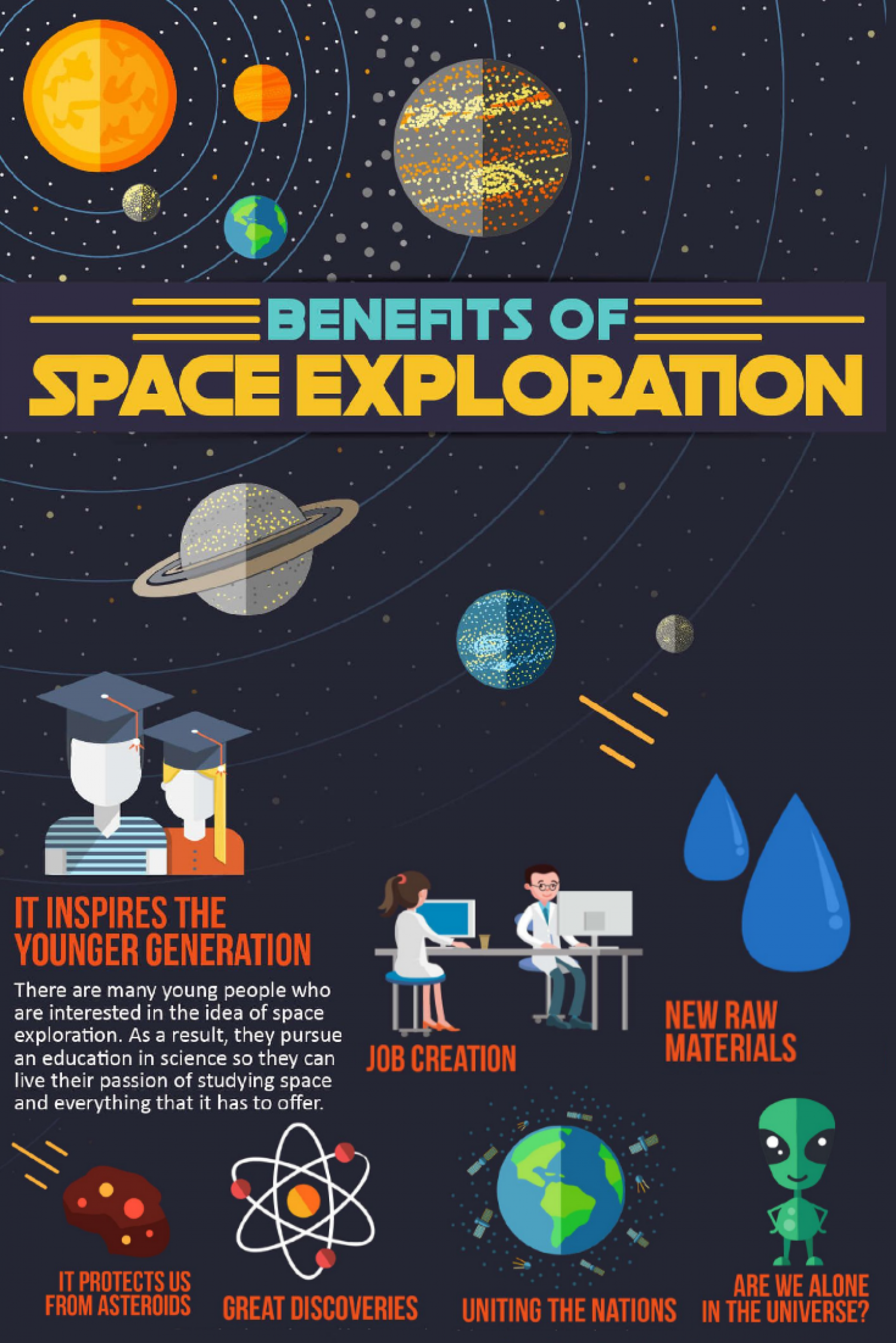 7 Benefits of Space Exploration Infographic