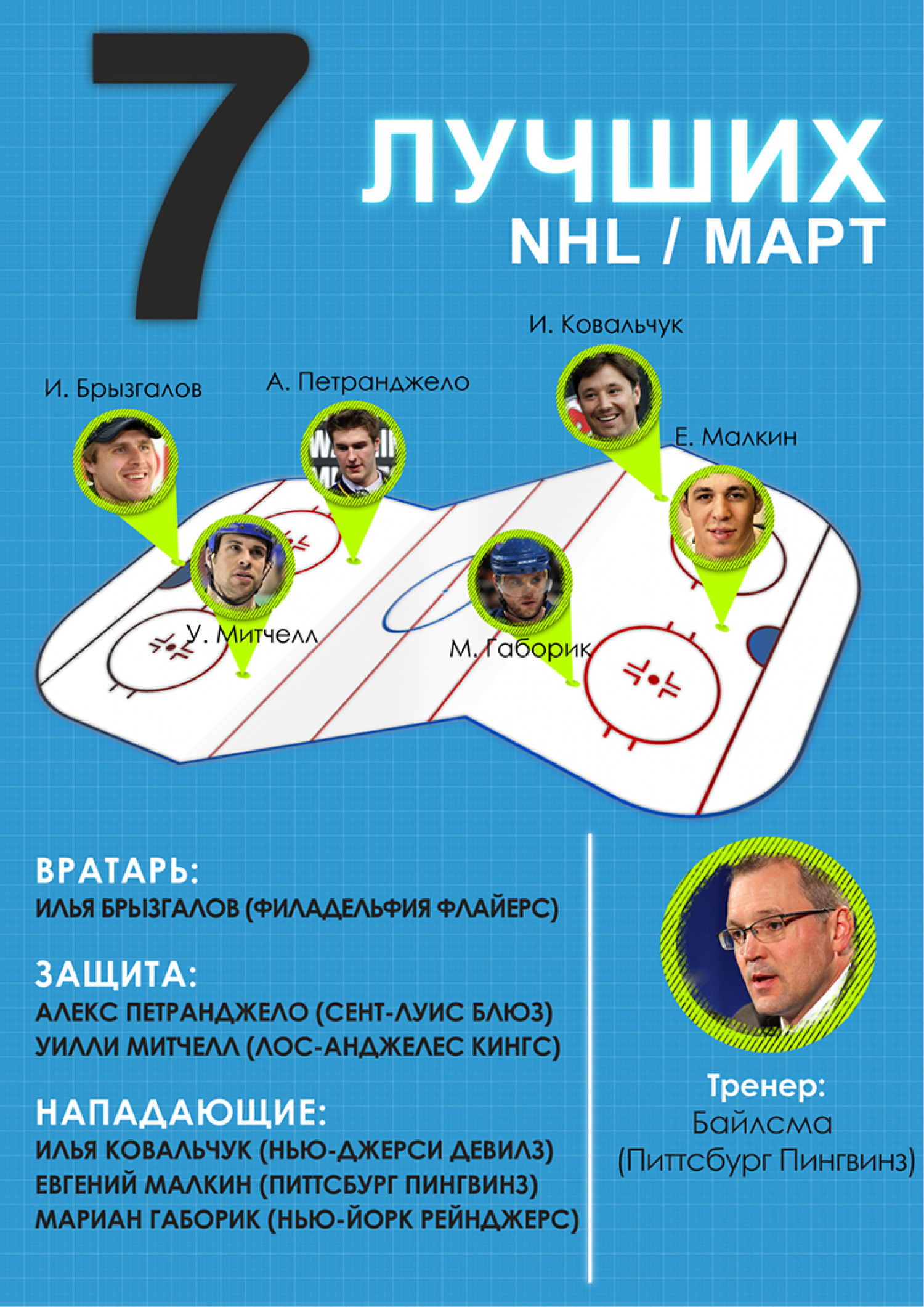 7 best // hockey Infographic