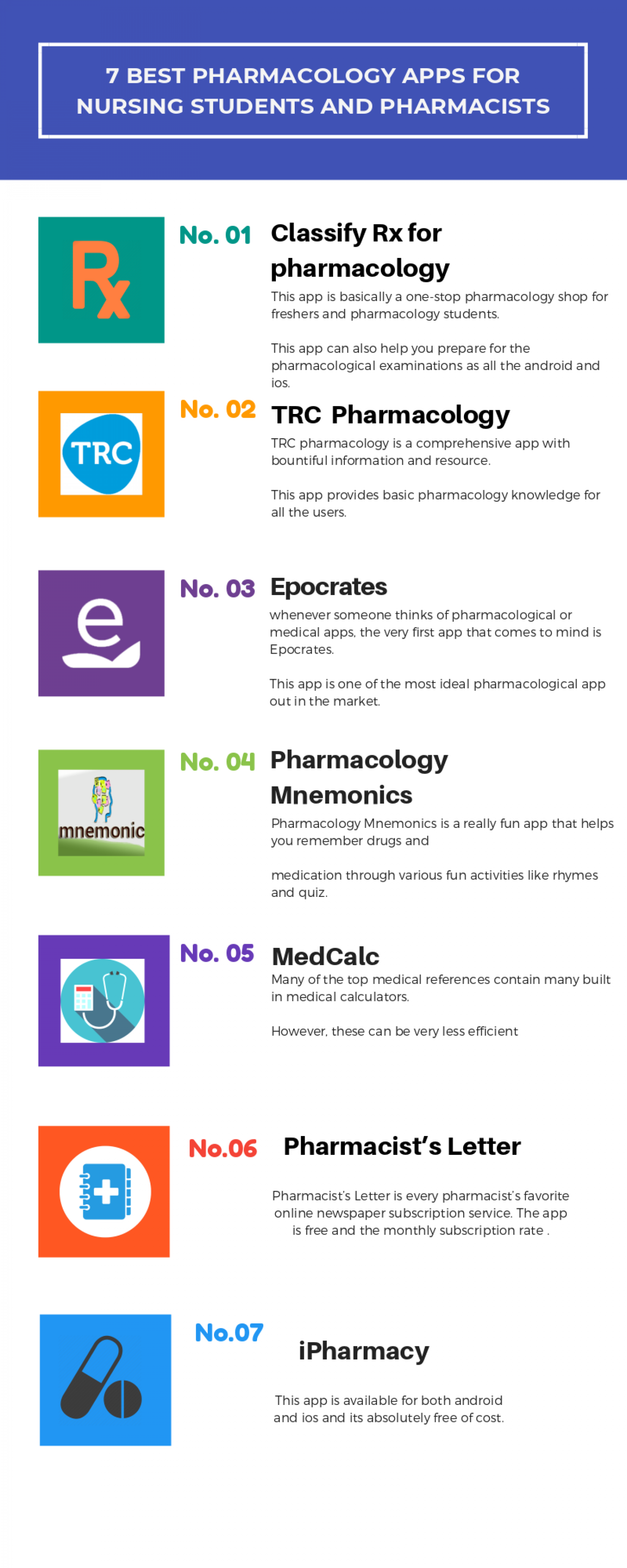 7 best pharmacology apps for nursing students and pharmacists Infographic