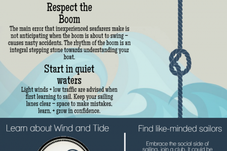 7 Brilliant Tips For First Time Sailors Infographic