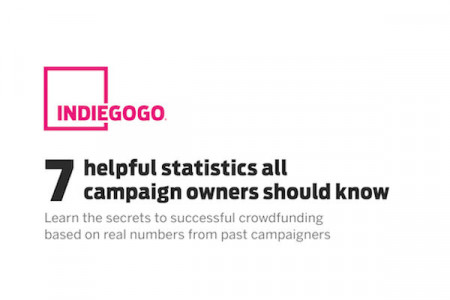 7 Crowdfunding Stats Every Campaigner Should Know Infographic