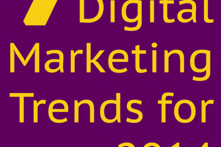 7 Digital Marketing Trends for 2014 Infographic
